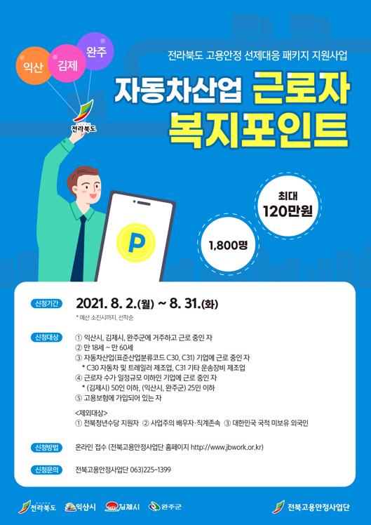 '최대 120만 원'… 전북도, 자동차산업 근로자 복지포인트 지원